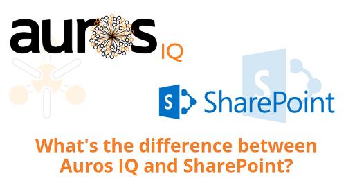 Auros and Sharepoint