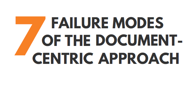 7 Failure Modes of the Document Centric Approach Infographic