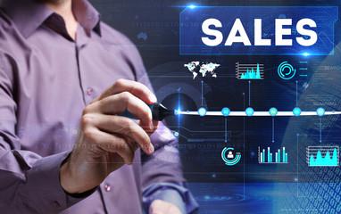 digital marketing for B2B