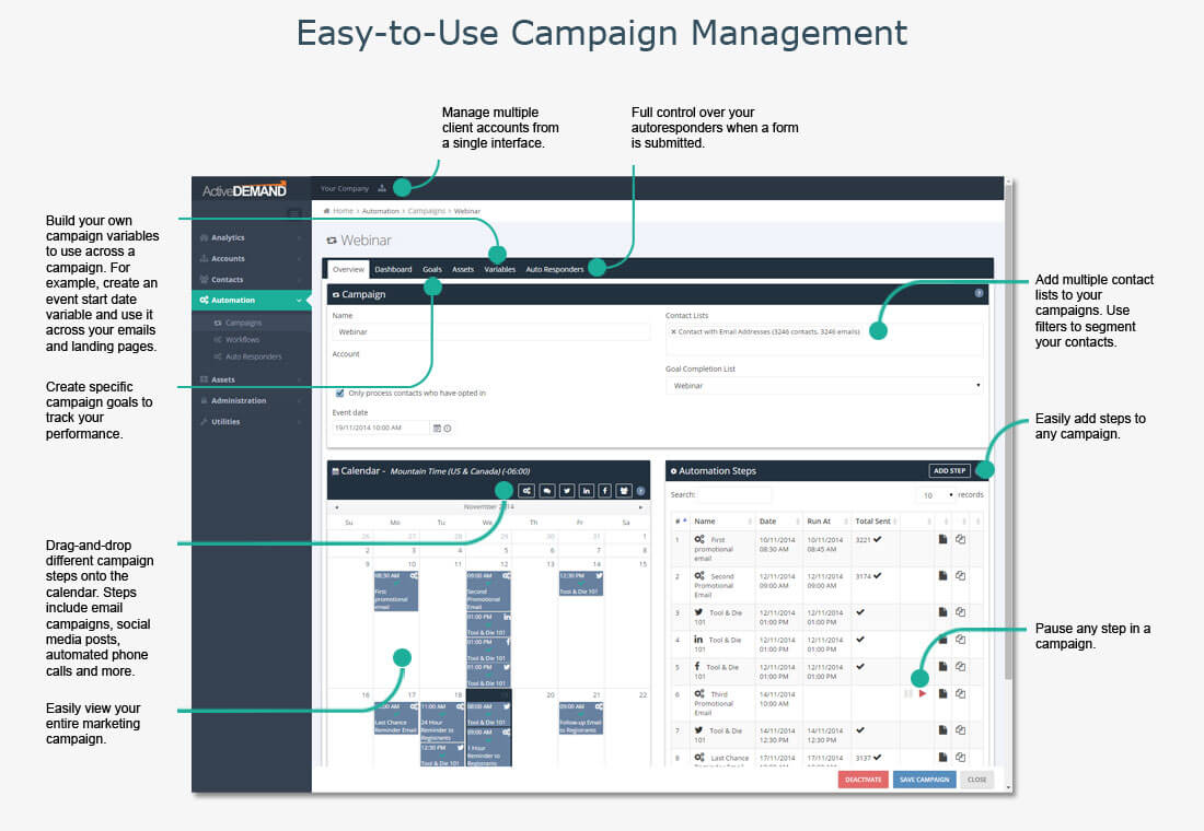 easy to use campaign management