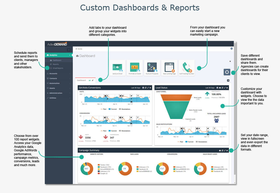 detailed dashboards