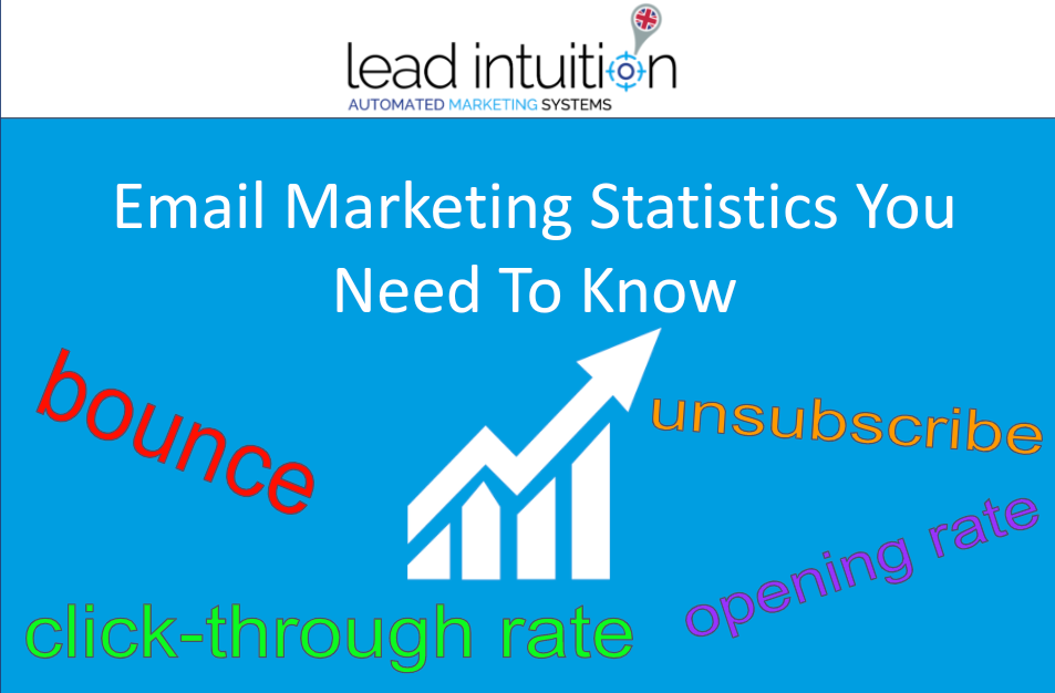 email marketing statistics
