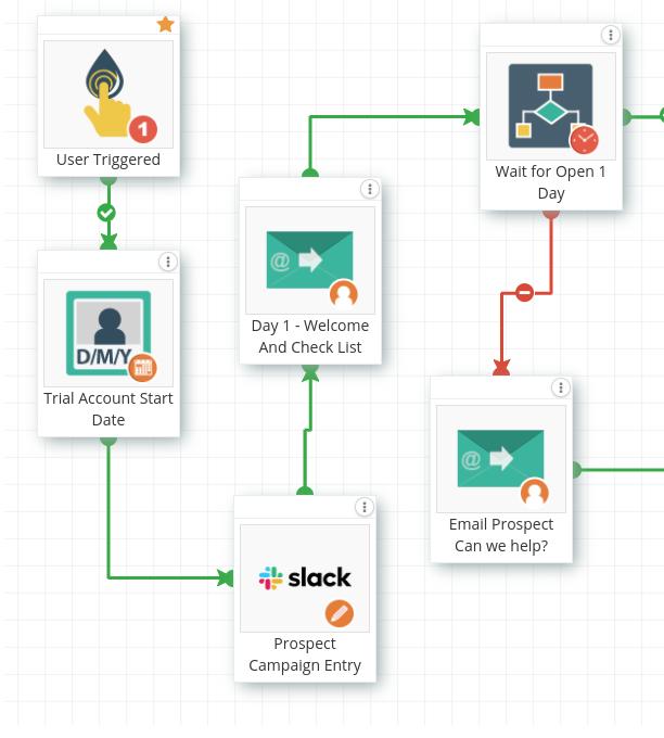 slack workflow integration
